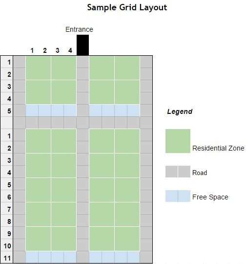 Sample Grid Layout
