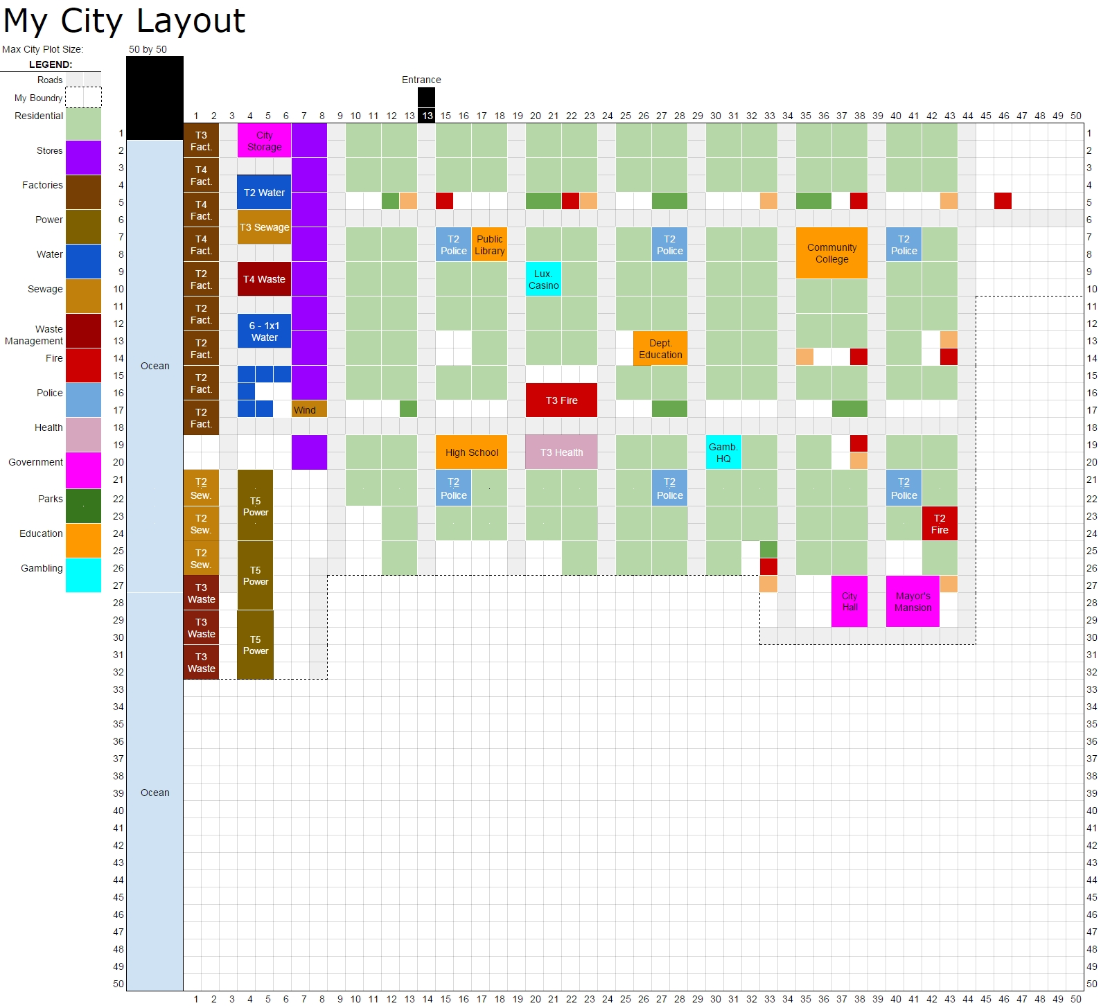City Layout (Overview)